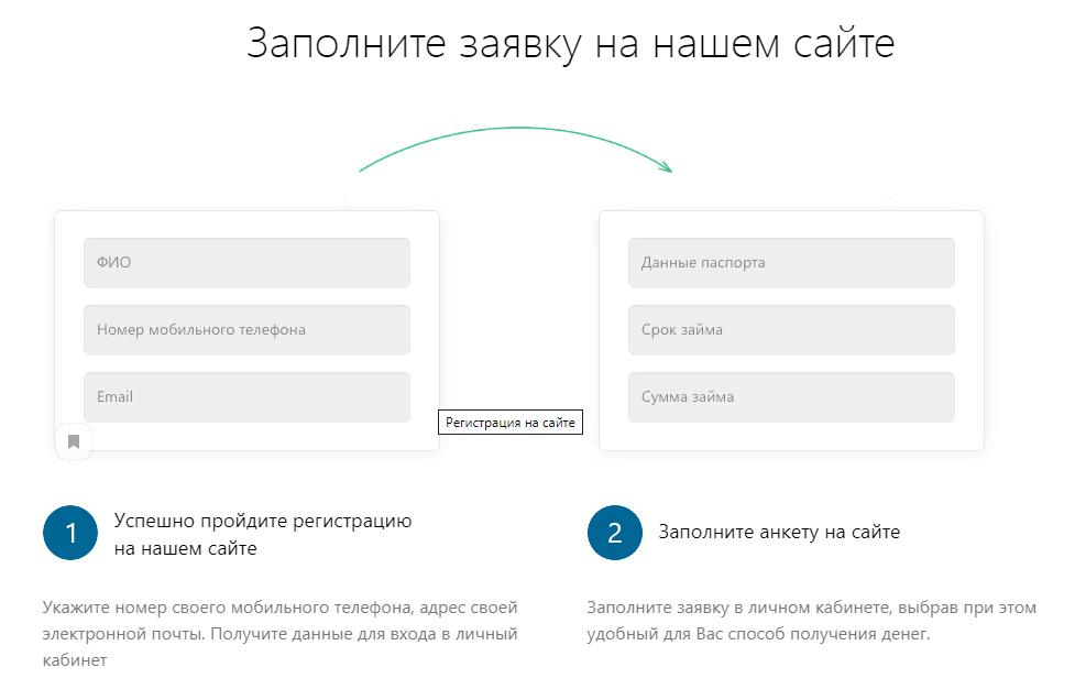 Заполнение заявки в Турбозайм