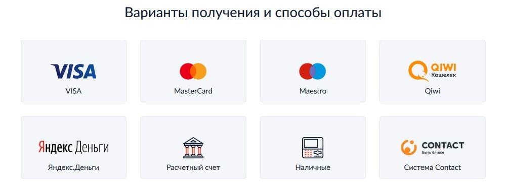Способы получения и погашения займов Creditter