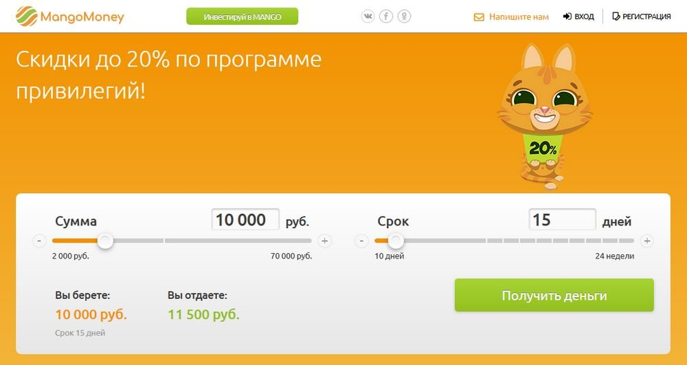 MangoMoney - заявка на кредит