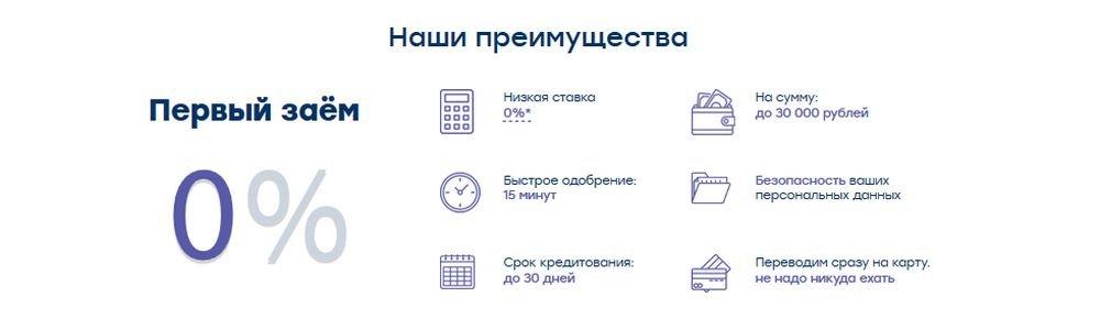 """Основные преимущества МФО """"Надо денег"""""""