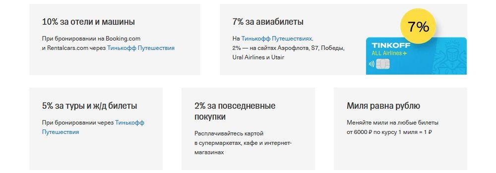 Как напопить мили по кредитной карте Тинькофф «ALL Airlines»