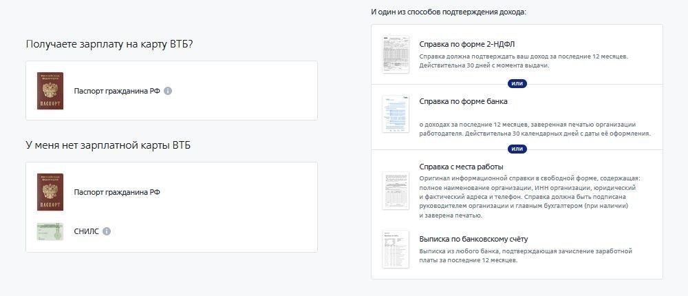 Документы для оформления карты Возможностей ВТБ