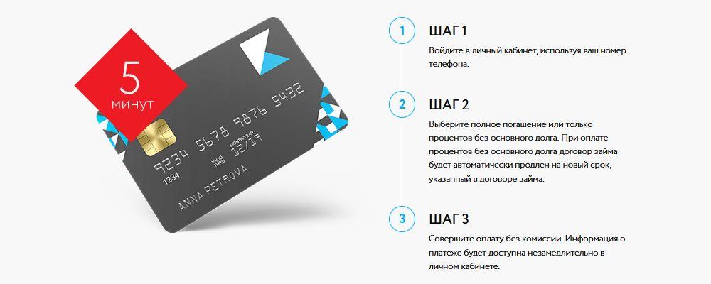 Погашение задолженность в Займы.рф