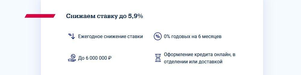 Почта Банк: кредит наличными со сниженной ставкой