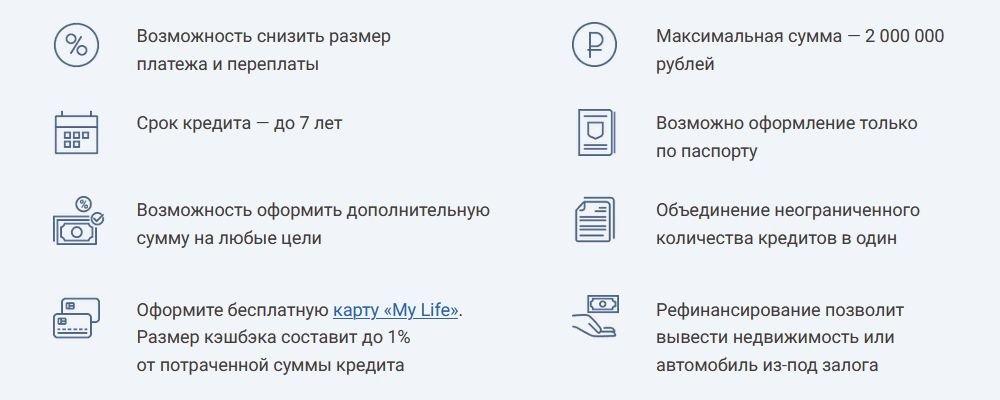 Выгодное рефинансирование кредитов от УБРиР