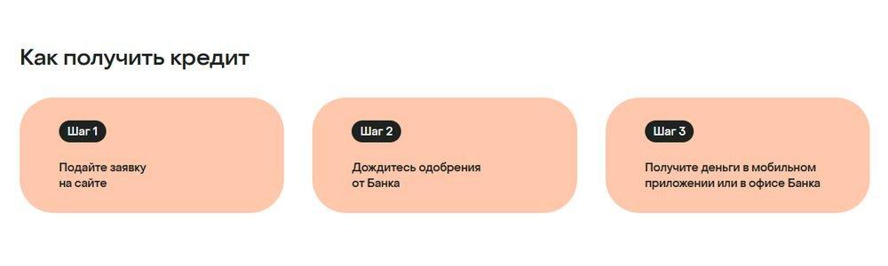 Как оформить кредит в банке ДОМ.РФ