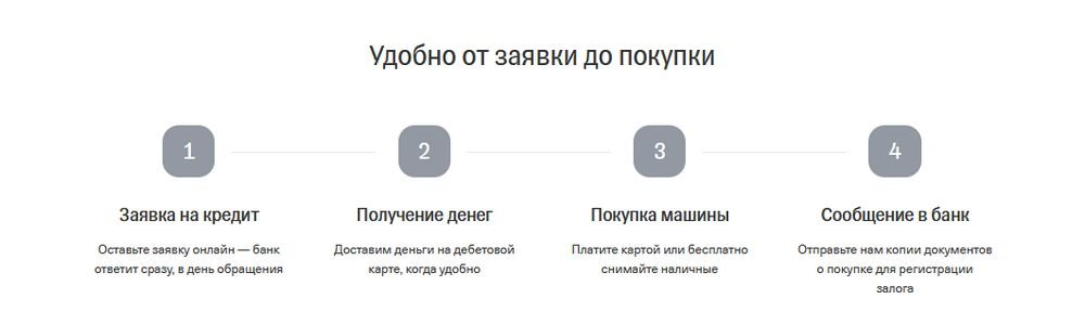 Как получить автокредит в Тинькофф